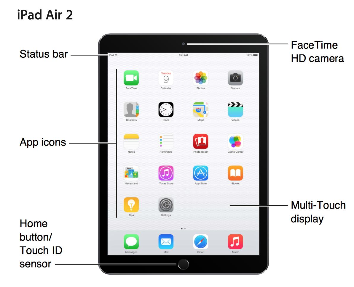 Приложение для схем ipad