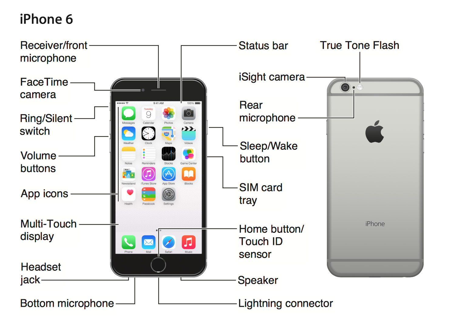 Help Apple Com Iphone  User Guide